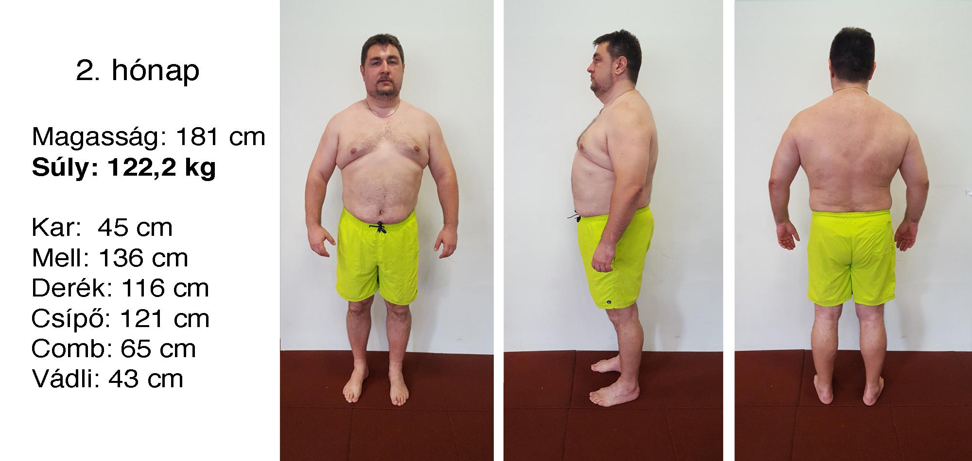 férfi fogyás 45 után alexandra gibb fogyás