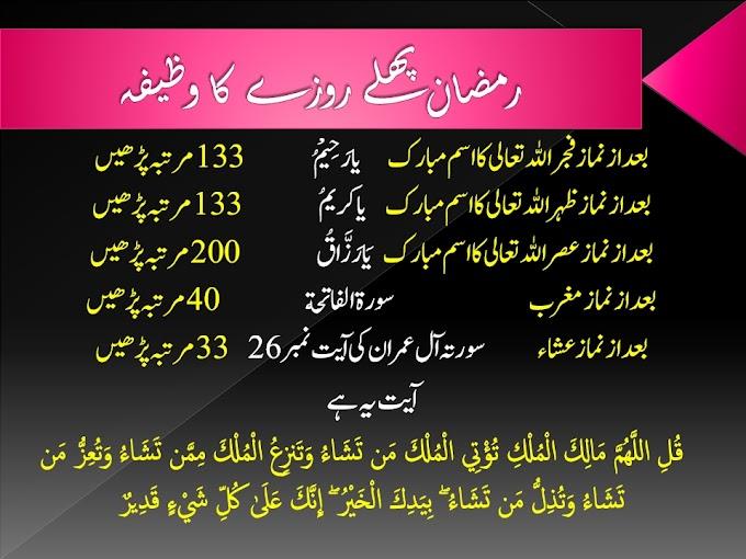 roop karma fogyás tippek urdu nyelven hogyan lehet elveszíteni a testzsírt és a narancsbőrt