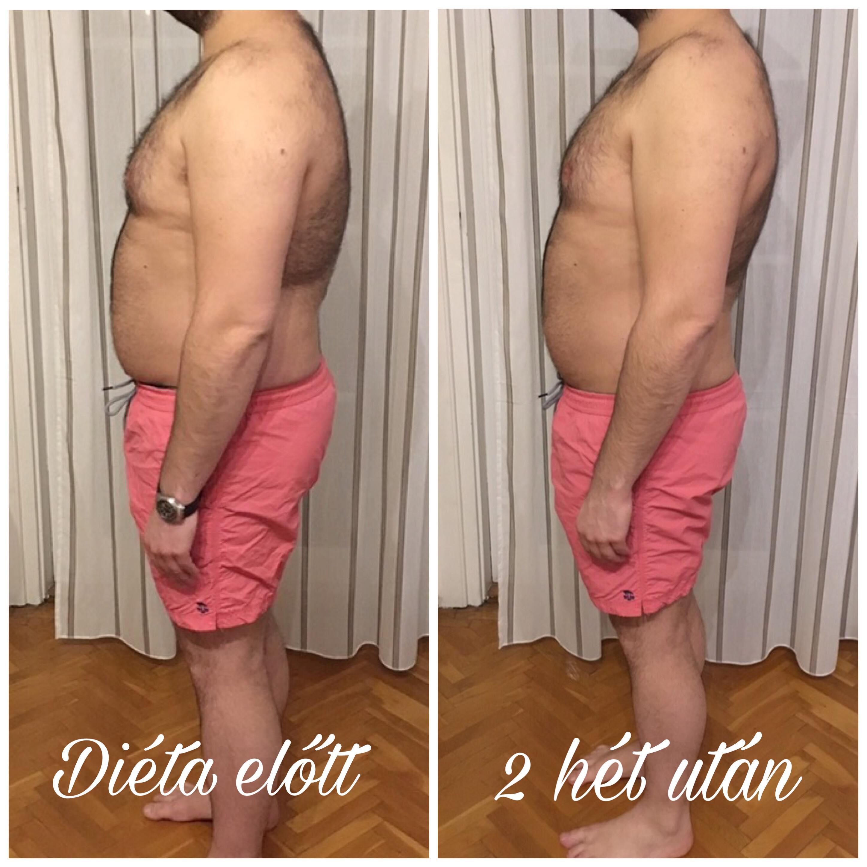 egészséges fogyás a héten