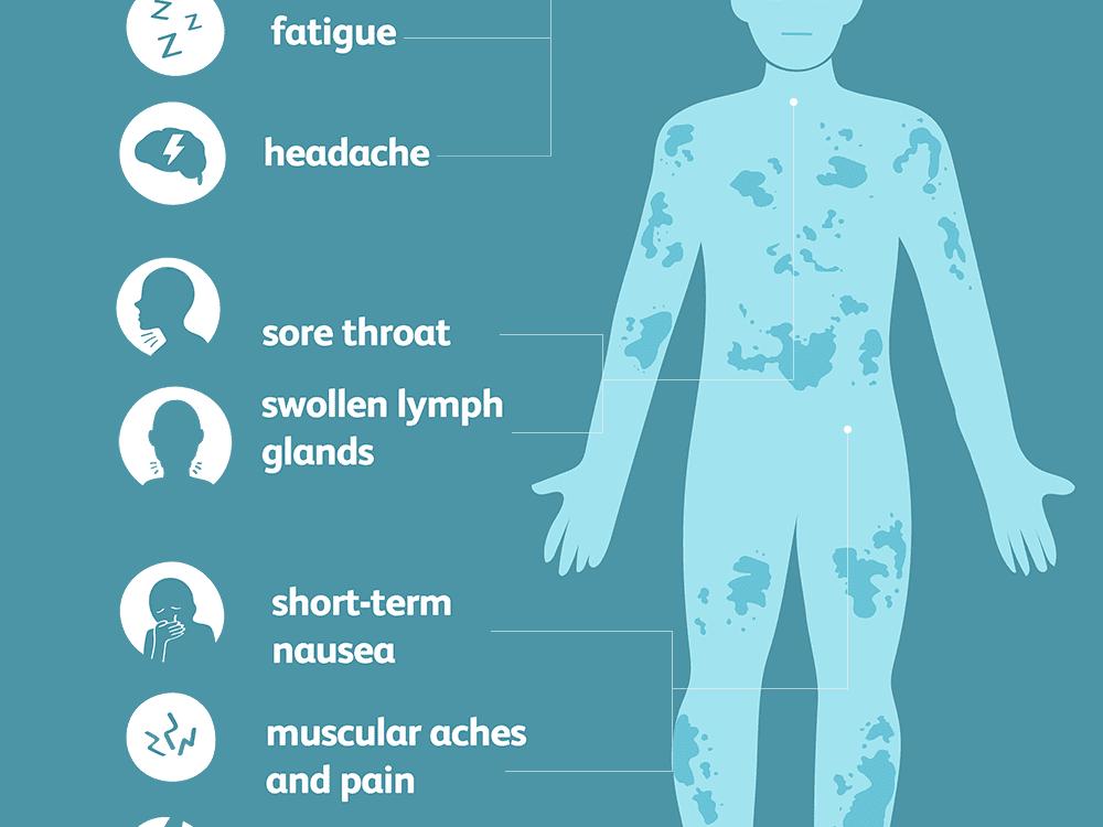 fogyás hiv medhelp hogyan lehet gyorsan menopauza lefogyni