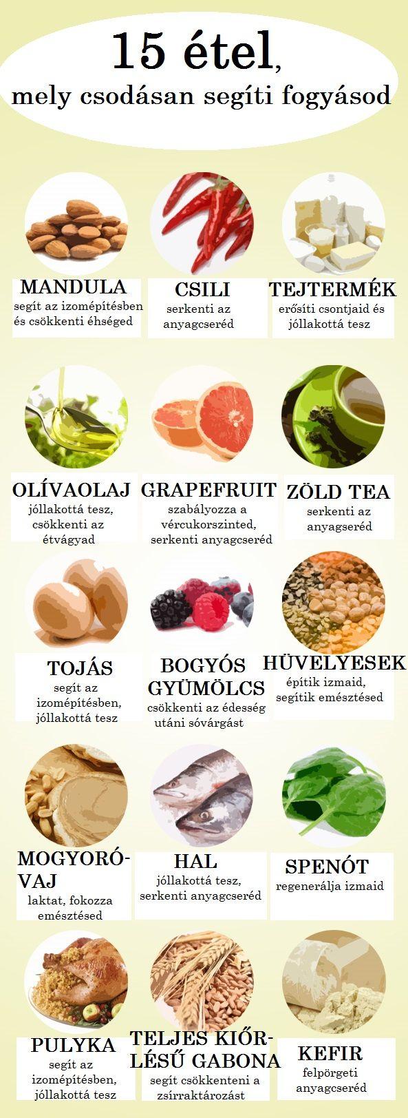olcsó hatásos diéta