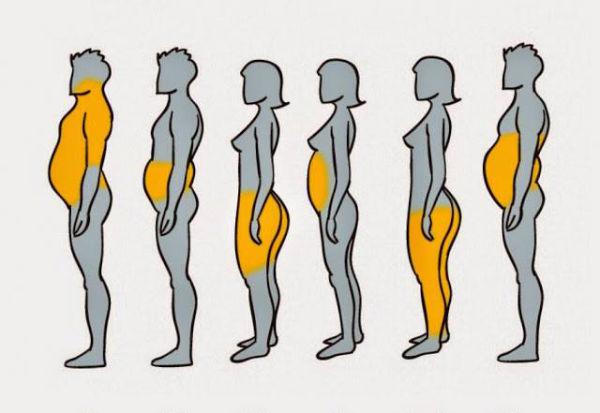 a férfiak zsírvesztés átalakulása