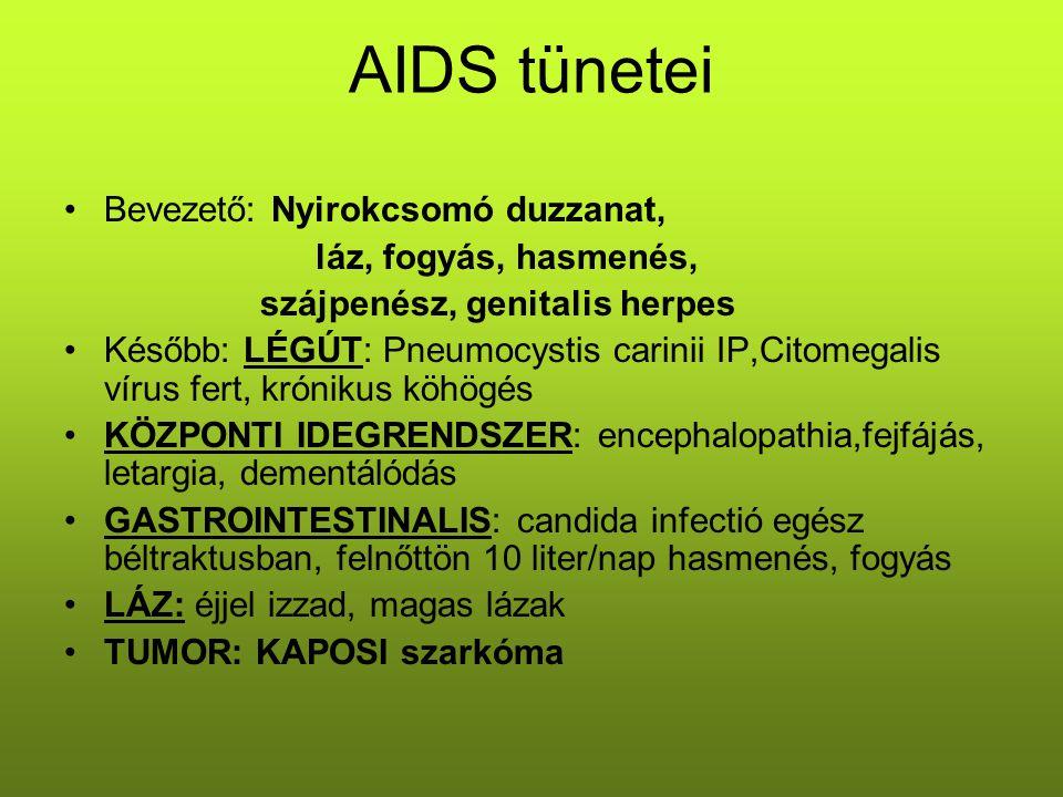 fogyás hiv fertőzött személynél
