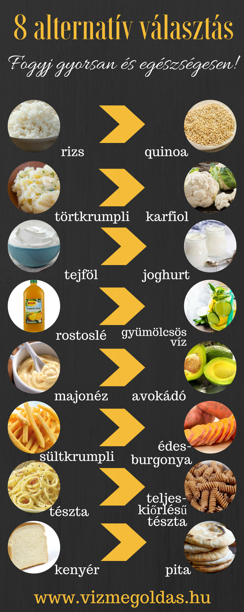 mik az egészséges ételek a fogyáshoz)