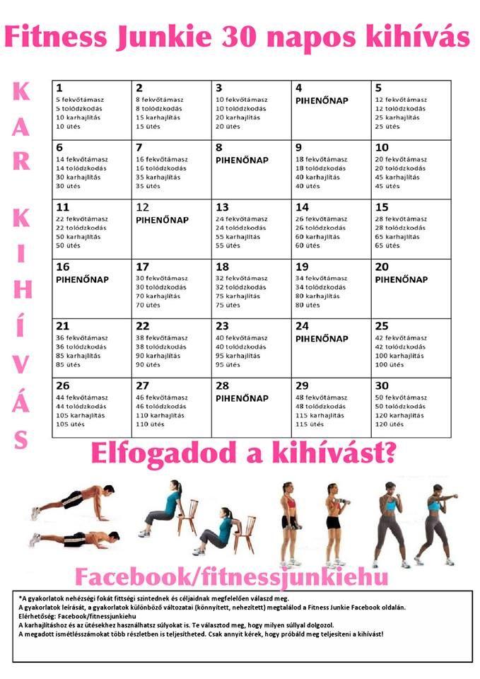 fogyás 60 napos kihívás)