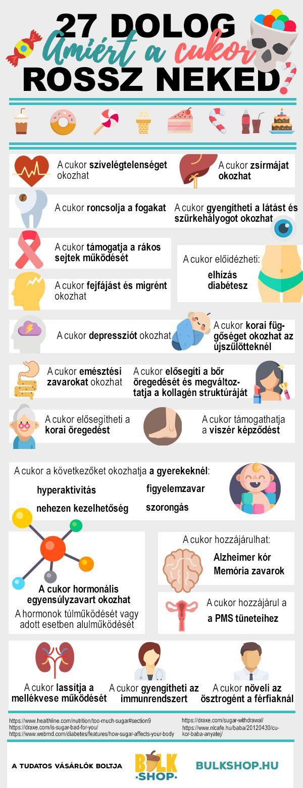 a fogyás öregedést okoz