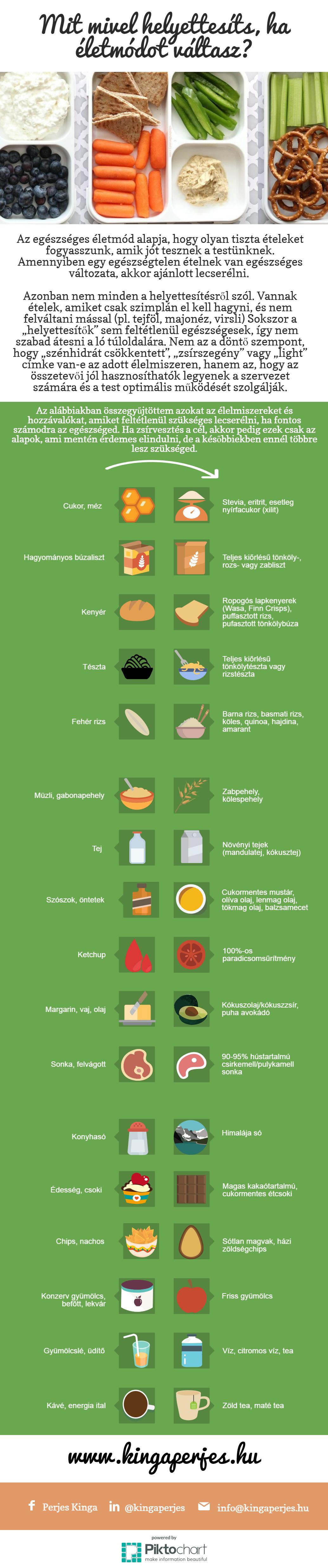 14 napos zsírcsökkentő és méregtelenítő diéta