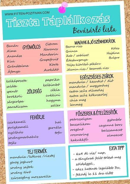 fogyókúrás cél táblázat
