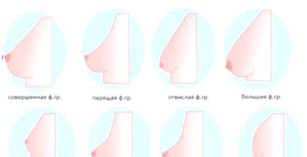 súlycsökkenésre érzékeny mellbimbók fogyás mémek