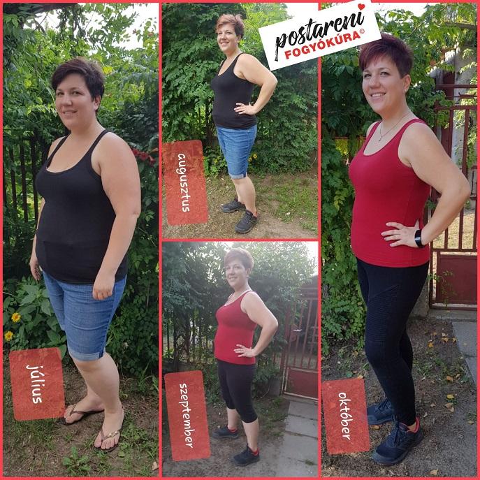 4 hónapos fogyás előtte és utána fogyás mayfield ky
