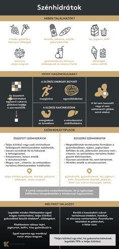 zsírvesztés belső kör
