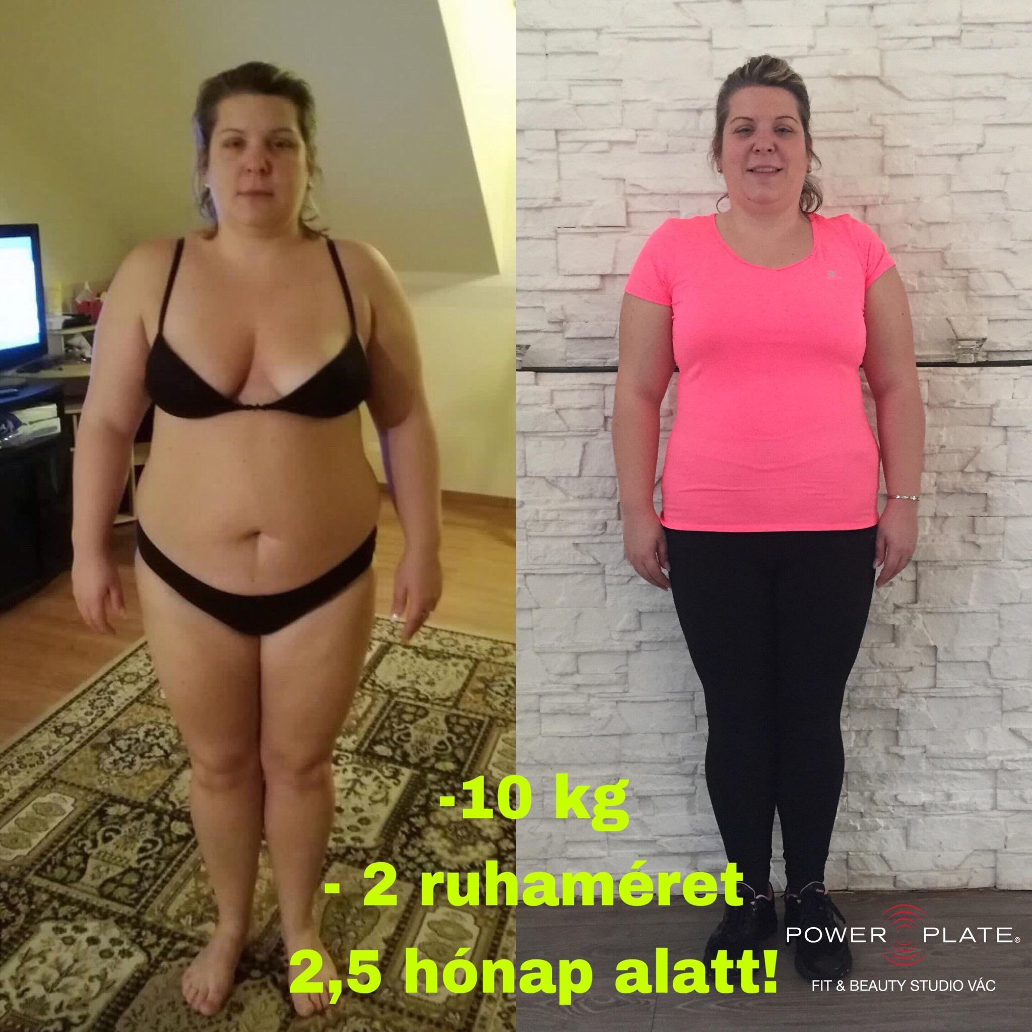 10 kg fogyás 2 hét alatt - Legjobb zsírégető módszerek