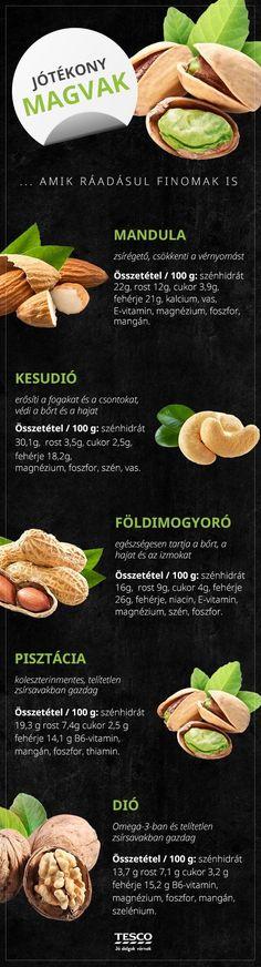 egészséges ételek zsírégetés 6 napos fogyás vélemények