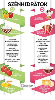 természetes zsírégetők otthon képes több tíz egység zsírégetésre